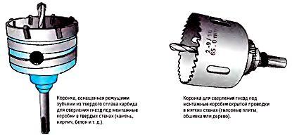 Фото - Основні відомості про електромонтажних коробках