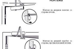 Фото - Основні вимоги до установки протипожежних дверей