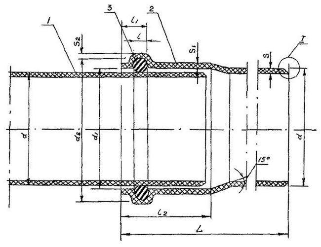 Розтрубне зєднання каналізаційних труб з ПВХ, ущільнюється гумовим кільцем круглого перетину