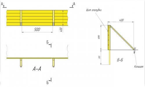 Фото - Основні види опалубки і приклад розрахунку матеріалу