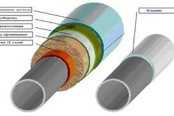 Схема утеплення труб опалення