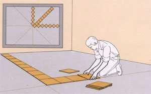 Фото - Особлива технологія укладання плитки: краса і практичність своїми руками