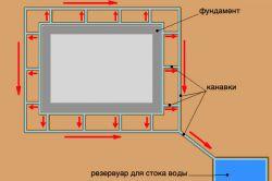 Фото - Особливості та порядок монтажу плитного фундаменту