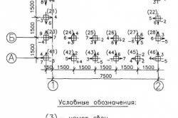 Виконавча схема пальового фундаменту