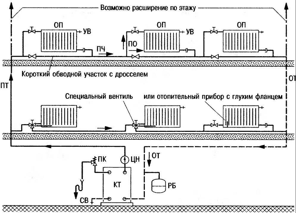 Схема однотрубної системи опалення деревяного будинку