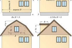 Схема розрахунку необхідної кількості сайдинга для облицювання будинку.