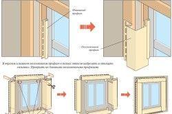 Схема монтажу сайдингу у віконний отвір.