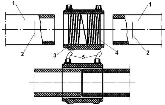 Схема зварювання труб за допомогою муфти