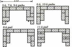 Схема порядовки каміна
