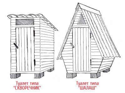 Основні види будиночка для туалету