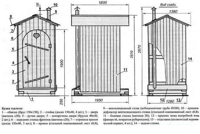 Креслення будки для туалету з матеріалами