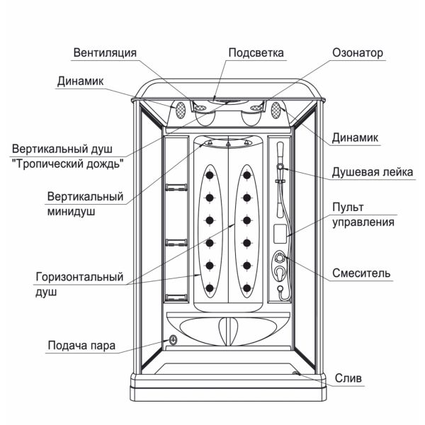Фото - Особливості проведення гідроізоляції душової кімнати