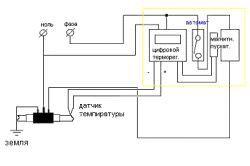Фото - Особливості схеми опалення з електричним котлом