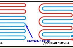 Фото - Особливості схеми підключення теплої підлоги