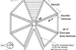 Фото - Особливості створення креслення восьми- і шестикутних альтанок
