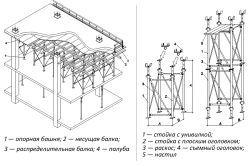 Заливка монолітного перекриття бетоном