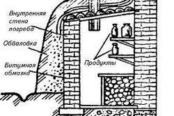 Обладнання льоху прибудованого до будинку