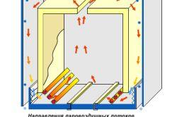 Фото - Особливості сушіння дощок в домашніх умовах