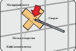 Схема свердління плитки