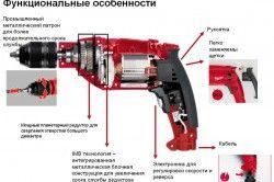Схема пристрою ударної дрилі