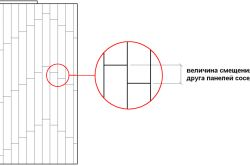 Фото - Особливості технології укладання на підлогу ламінату