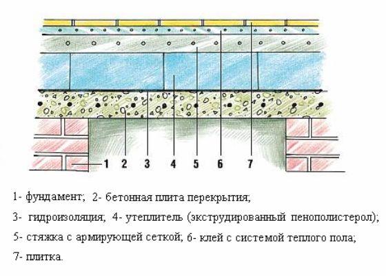 Фото - Особливості теплоізоляції лазні з шлакоблоку