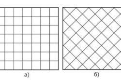 Варіанти укладання плитки для підлоги