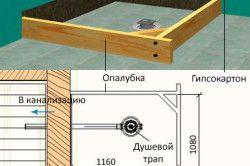 Схема самостійного виготовлення душового піддону