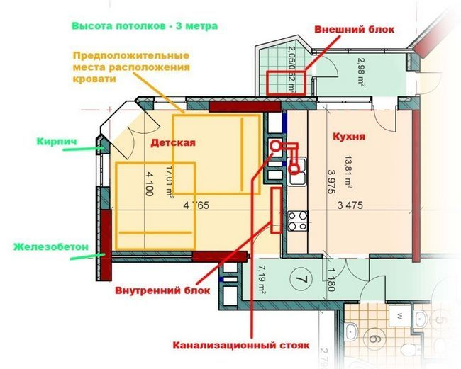 Особливості установки кондиціонера на балконі