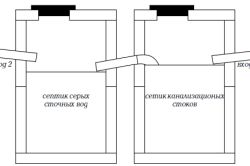Схема монтажу трикамерного септика.