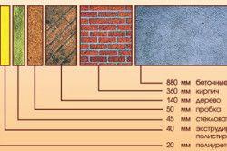Порівняння товщини будівельних матеріалів