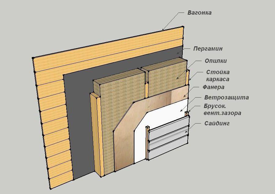 Схема утеплення стіни будинку