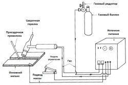 Схема апарату TIG для аргонодугового зварювання