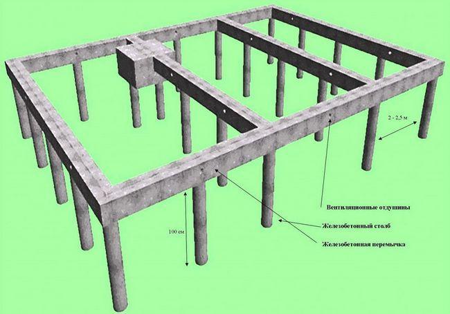 Фото - Особливості зведення фундаменту з азбестових труб