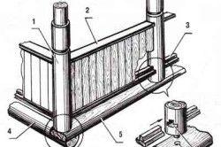 Схема установки колон веранди