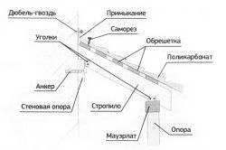 Схема козирка з полікарбонату