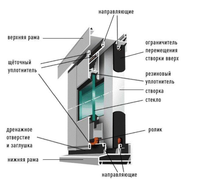 Фото - Склять балкон або лоджію самостійно