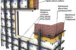 Схема каркаса для обшивки будинку профнастилом