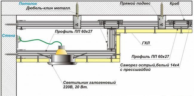 Схема каркаса для двох рівневого стелі