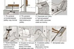 Схема монтажу кахельної плитки на стіну