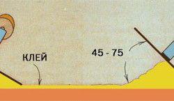 Схема нанесення клею