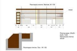 Малюнок 5. Процес укладання плитки у ванній кімнаті