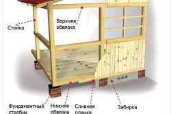 Схема прибудови веранди на основі деревяного каркаса