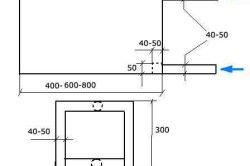Рис.2. Схема стінок теплообмінника пічного опалення з водяним контуром