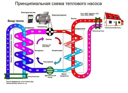 Схема теплового насоса