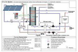 Фото - Опалення на сонячних батареях