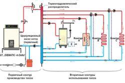 Схема підключення опалення