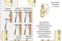 Правила кріплення вінілових панелей