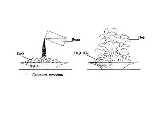 Опалювально-варильна піч