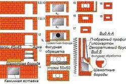 Схема витрати цегли по рядах